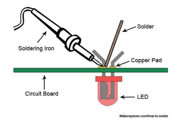 Electronics Workshop – June 12th – Soldering